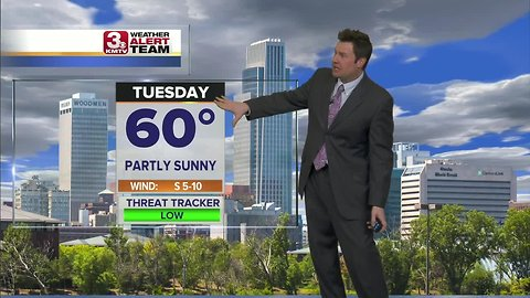 Tuesday Weather