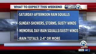 South Florida Friday afternoon forecast (5/25/18) - Video