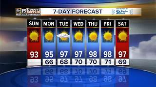 Temperatures rising across Valley Sunday - Video