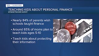 Kids And Personal Finance