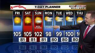 13 First Alert for Aug. 18 - Video