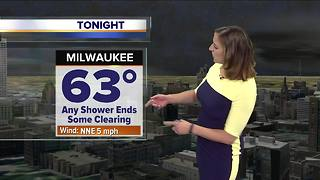 Spotty showers continue through the week - Video