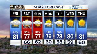 Chance for showers today, storms on Saturday - Video