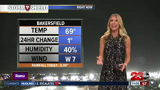 April 4th nightly weather update - Video