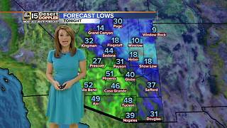 Temps in the mid-70s are expected to stick around the Valley this week - Video