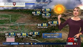 Triple digits and dry conditions today