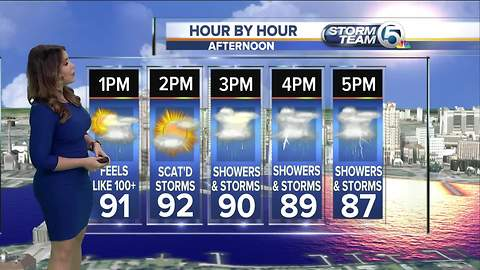 South Florida Tuesday afternoon forecast (7/17/19)
