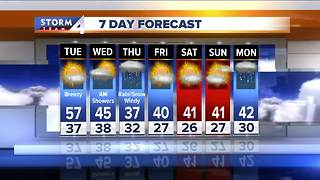 Even warmer Tuesday, highs near 60 - Video