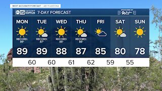 Record temperatures possible this week