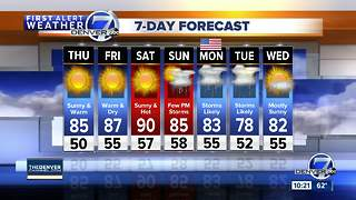 Temperatures will soar across Colorado through the holiday weekend, with 80s and 90s in Denver