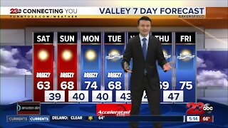 23ABC Evening weather update February 26, 2021