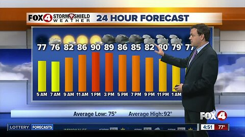 Forecast: If you liked the weather yesterday you'll love it today. Much of the same with afternoon and evening storms