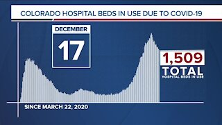 GRAPH: COVID-19 hospital beds in use as of December 17, 2020