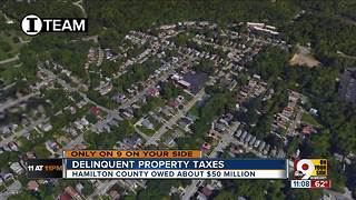 Property owners owe millions in delinquent taxes - Video