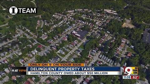 Property owners owe millions in delinquent taxes