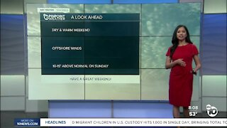 ABC 10News Pinpoint Weather for Sat. March 27, 2021