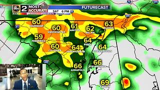 Maryland's Labor Day Weekend Forecast