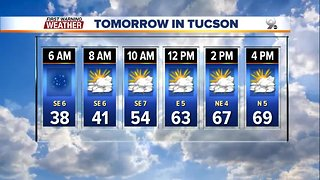 Warming trend in the beginning of the week and then rain returns