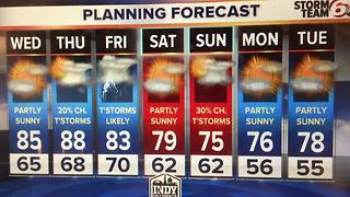 Isolated T'Storms & warmer temps! - Video