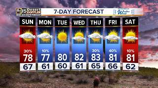 Strong storms move into the Valley overnight - Video