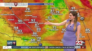 23ABC PM Weather Update 6/21/17 - Video