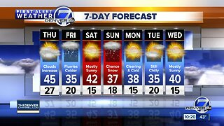 Mountain snow Thursday, light Denver metro snow Friday
