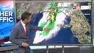 Stormy Friday: Severe weather possible today