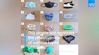 This simple test analyzes the effectiveness of various types of masks.