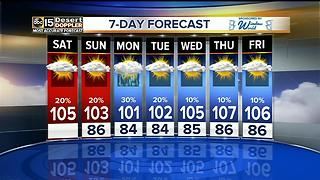 Chance for evening storms as we're in store for a hot Saturday - Video