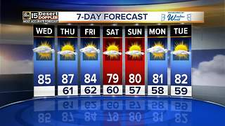 A high of 85 on Wednesday! - Video