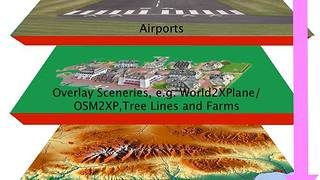 XPD Airport Review - Video