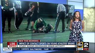 Dangers of contact sports in young athletes - Video