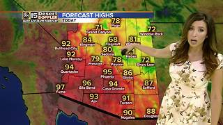 Temperatures stay in the 90s in the Valley - Video
