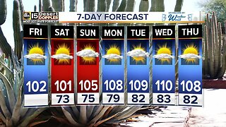 Triple digits sticking around for extended forecast