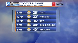 Dry and Seasonably Chilly
