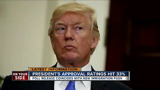 President's approval ratings hit 33 percent - Video