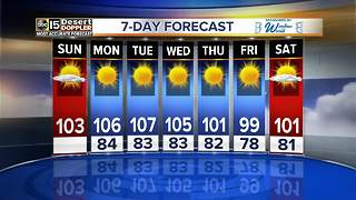 No sign of rain as hot temperatures return Sunday - Video