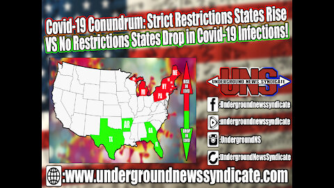 Covid-19 Conundrum: Strict Restrictions States Rise VS No Restrictions States Drop in Covid-19