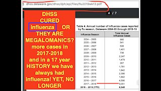 Covid CURED INFLUENZA DHSS STATICS PROVE THE CURE