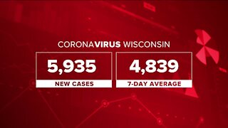 Wisconsin reports record 5,953 COVID-19 cases Wednesday