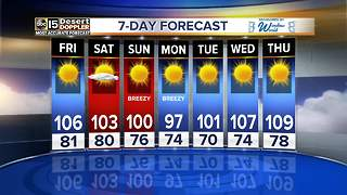 A slight cool down toward the 90's is on the way after a warm Friday - Video