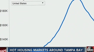 Housing prices around Tampa continue to rise - Video