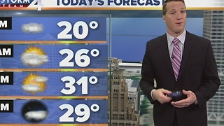 Saturday Morning Facebook Forecast