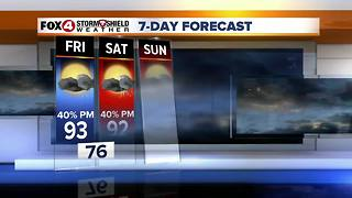 Sun, Heat, Humidity & Scattered Storms 7-6