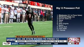 Oklahoma named presason Big 12 favorite for 8th time in 10 years - Video