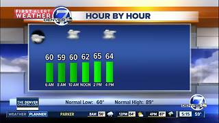 60s for highs on Monday - Video