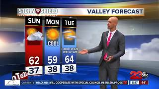 Sunday Morning Weather Update 12/03/17 - Video