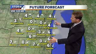 Rain holds off until the weekend - Video
