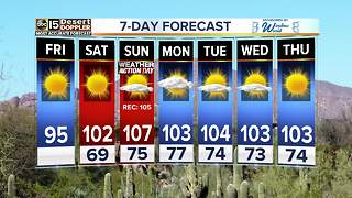 Record-breaking temperatures possible this weekend - Video