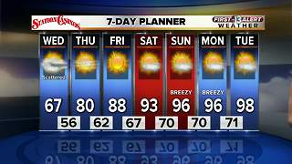 13 First Alert Weather for May 2 - Video